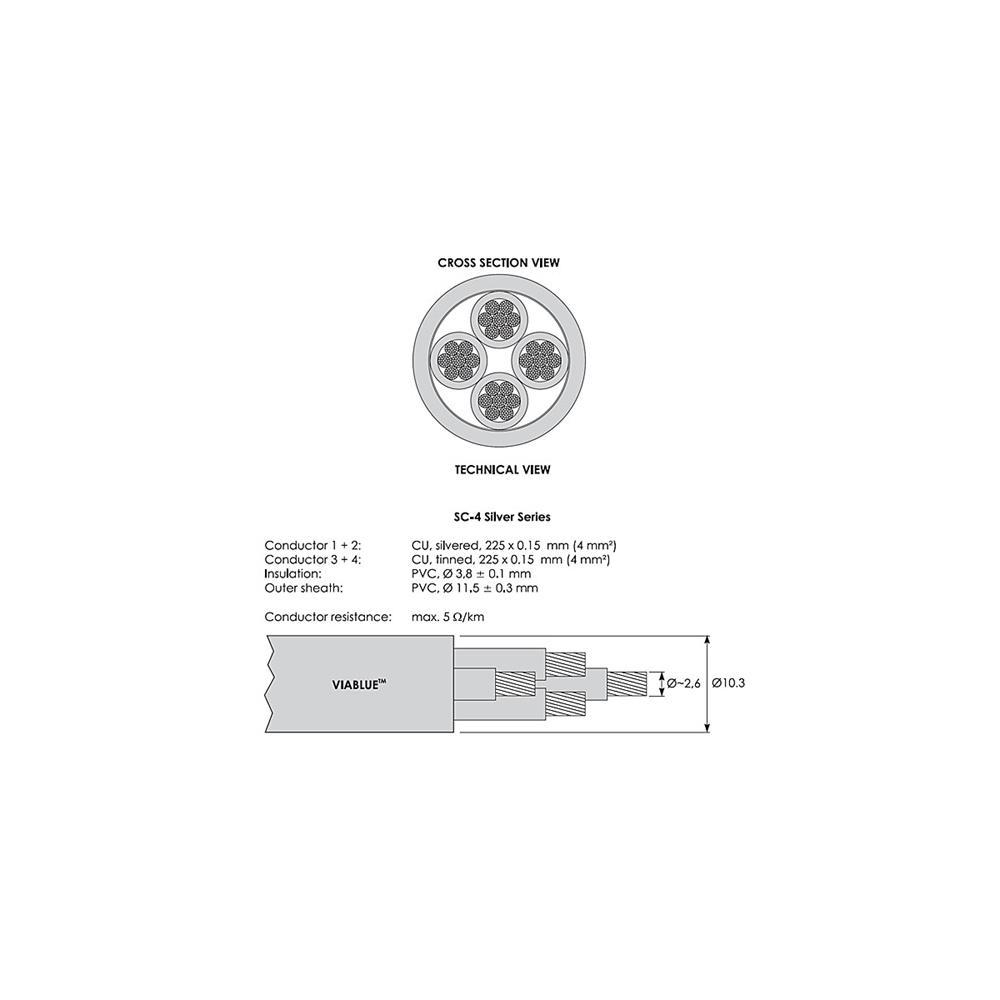ViaBlue 24300 - SC-4 Silver-Series - Loudspeaker cable (10,0m