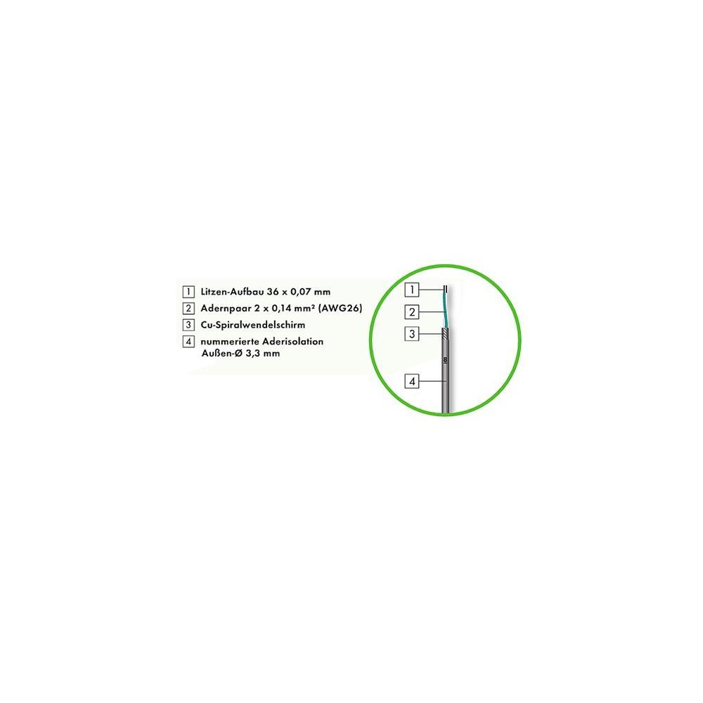 Sommer Cable QMC04 - SC-QUANTUM 4 HIGHFLEX - Multipair Stage