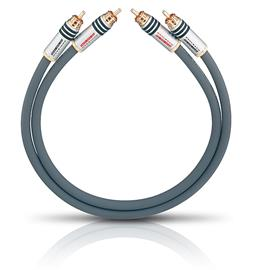 Oehlbach 2016 - NF 14 Master - NF audio RCA cable 2 x RCA to 2 x RCA (2 x 0.5 m / anthracite / symmetric)
