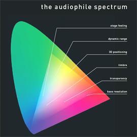 Pro-Ject The Audiophile Spectrum - Quinton Sound: Jazz - Various Artists (180 gram virgin vinyl / gatefold LP / new & sealed / Pro-Ject LP03)
