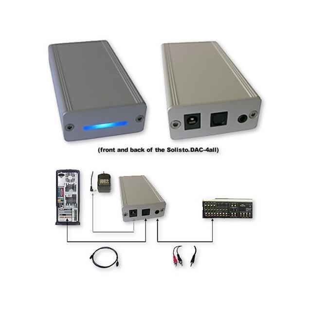 Solisto 8100 - SOLISTO.DAC-4ALL / Digital Analog Wandler