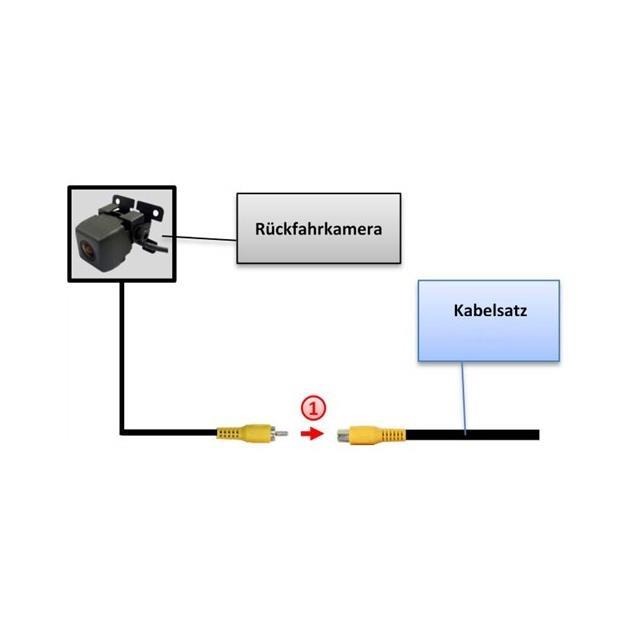 Skoda Fabia Octavia Roomster Superb COLUMBUS Rückfahrkamera RFK Interface VW MFD