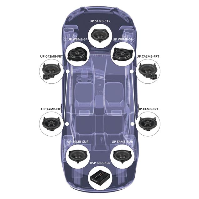 MATCH UP S4MB-CTR - loudspeaker upgrade for Mercedes
