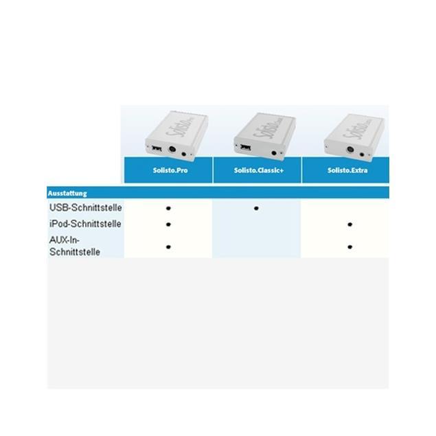 Solisto Classic+ 5G 3205 - USB / AUX-In Interface for Becker/Porsche